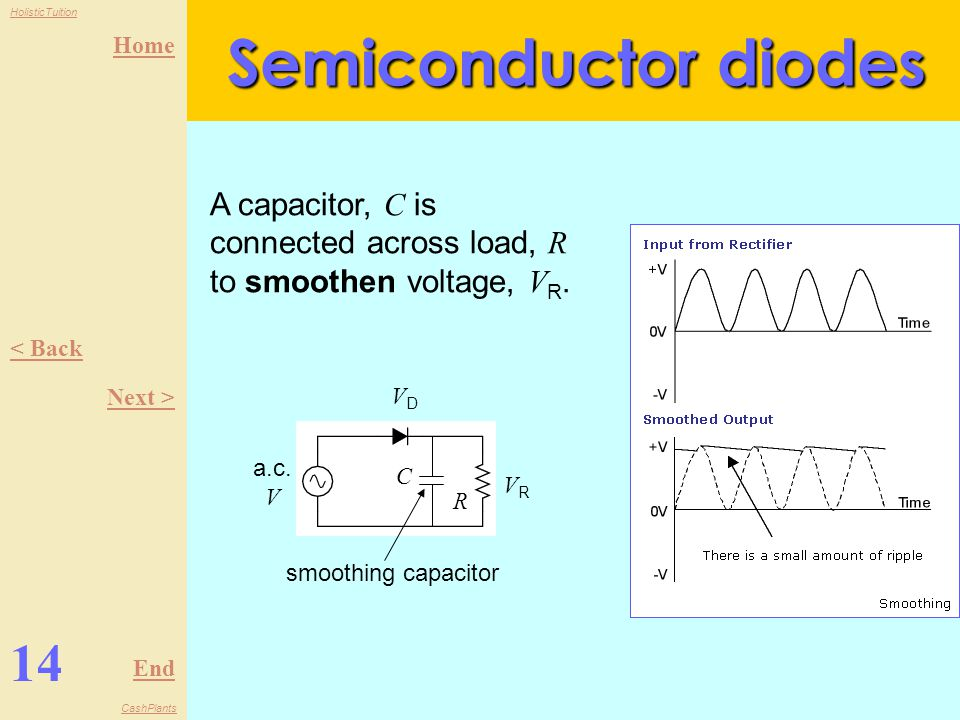Semiconductor diodes A capacitor, C is connected across load, R to smoothen voltage, VR. < Back. Next >