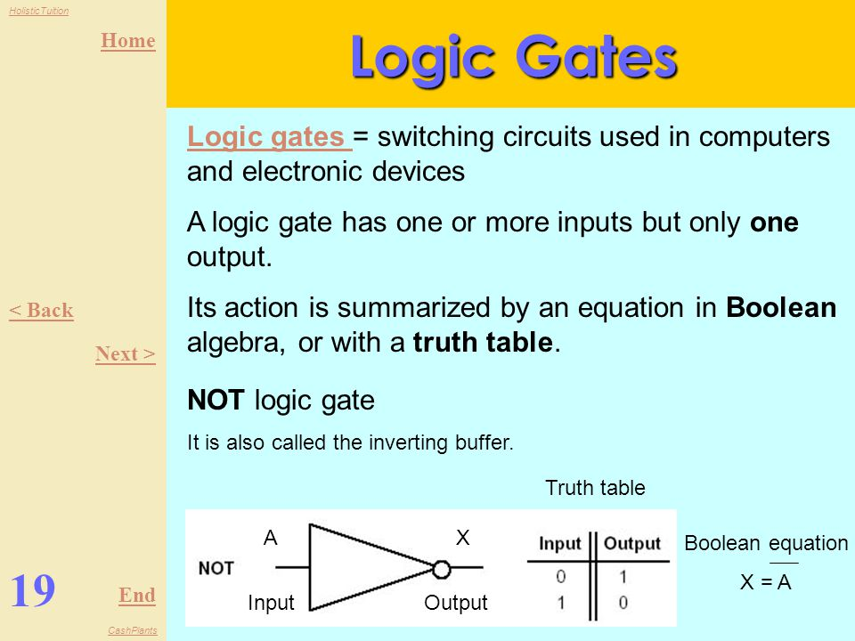 Logic Gates Logic gates = switching circuits used in computers and electronic devices. A logic gate has one or more inputs but only one output.