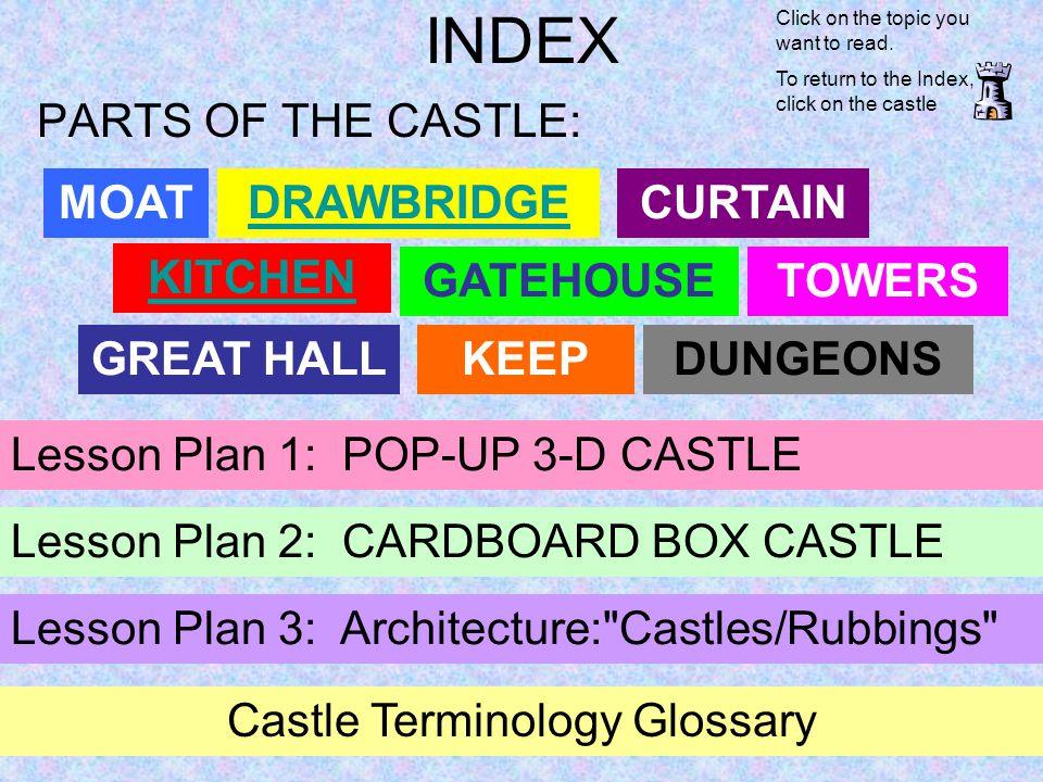 Castle Terminology Glossary