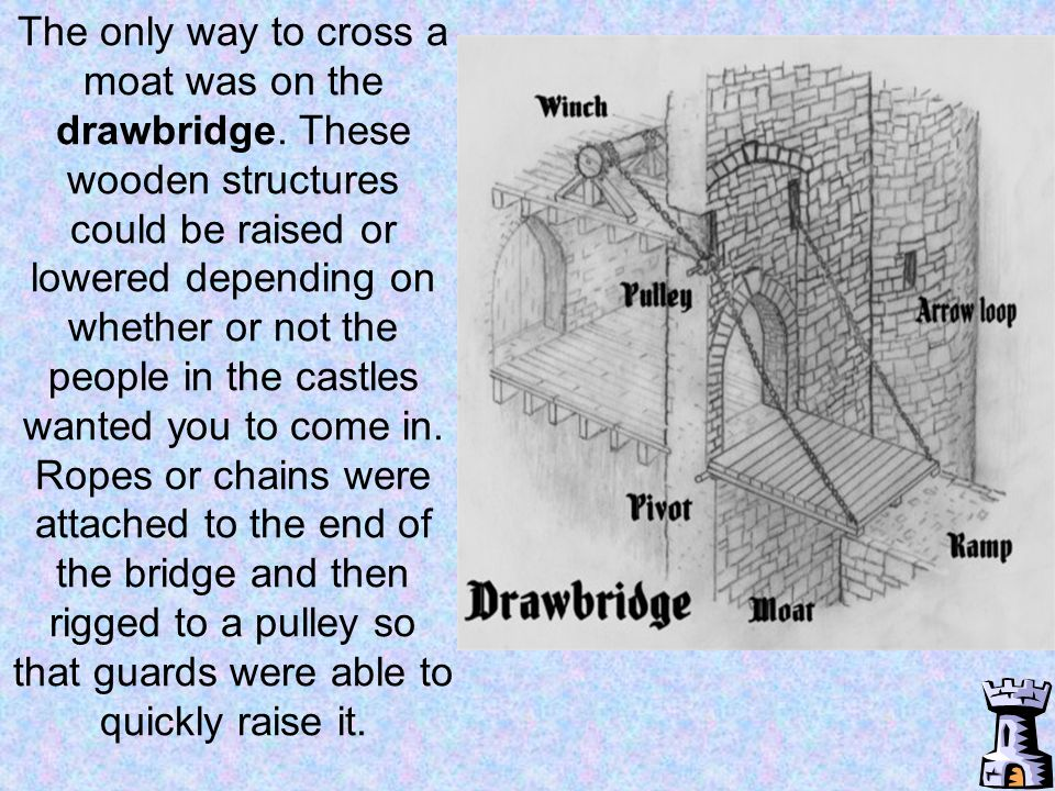 The only way to cross a moat was on the drawbridge