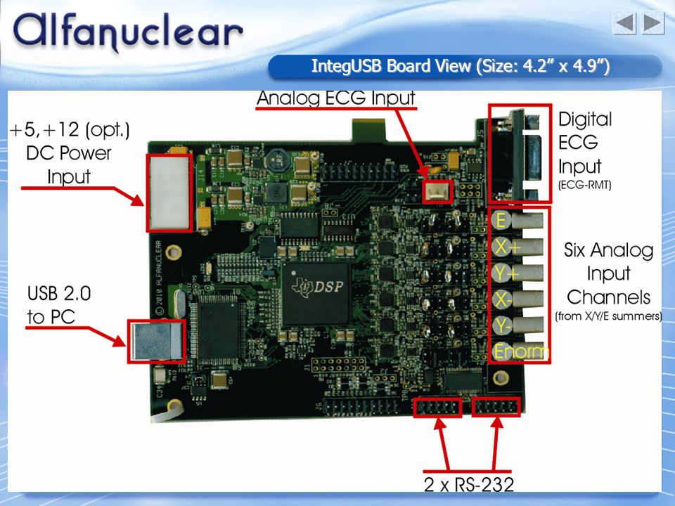 IntegUSB Board View (Size: 4.2 x 4.9 )