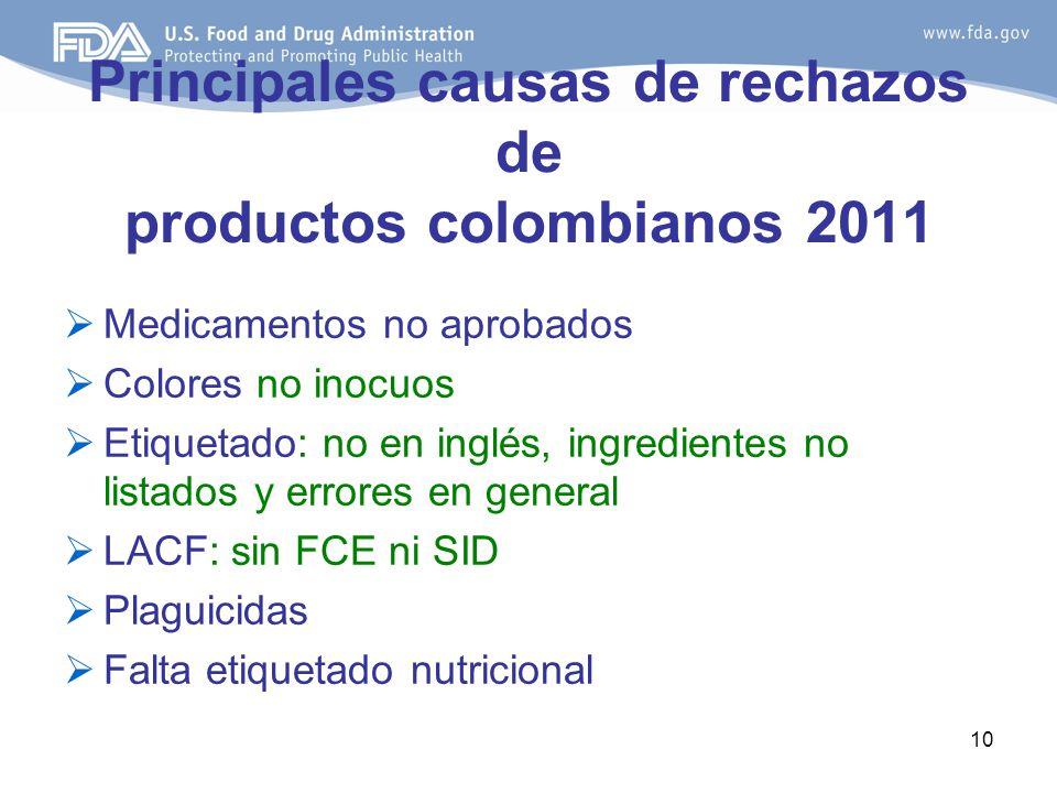 Principales causas de rechazos de productos colombianos 2011
