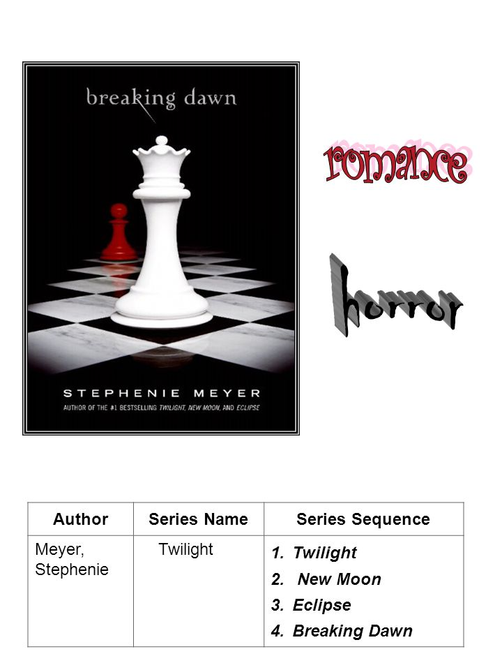 romance horror Author Series Name Series Sequence Meyer, Stephenie