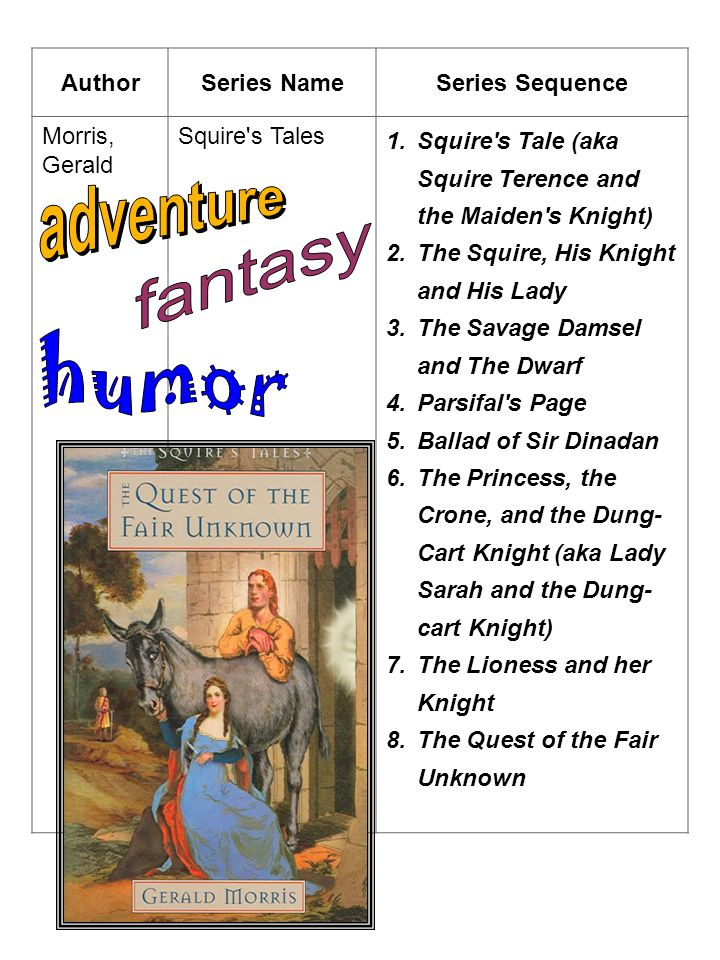 adventure fantasy humor Author Series Name Series Sequence