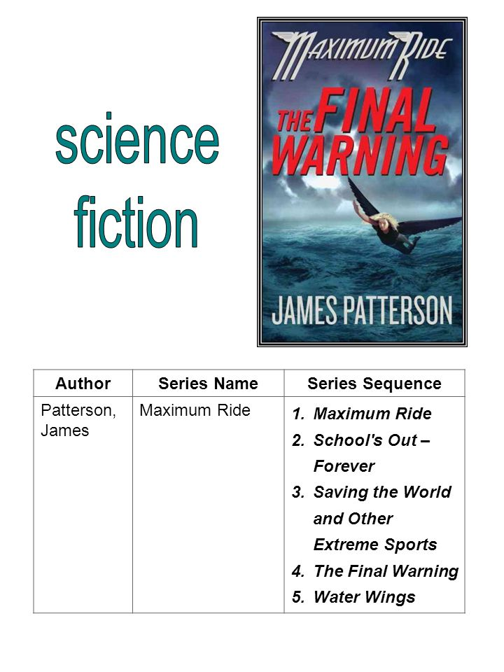 science fiction Author Series Name Series Sequence Patterson, James
