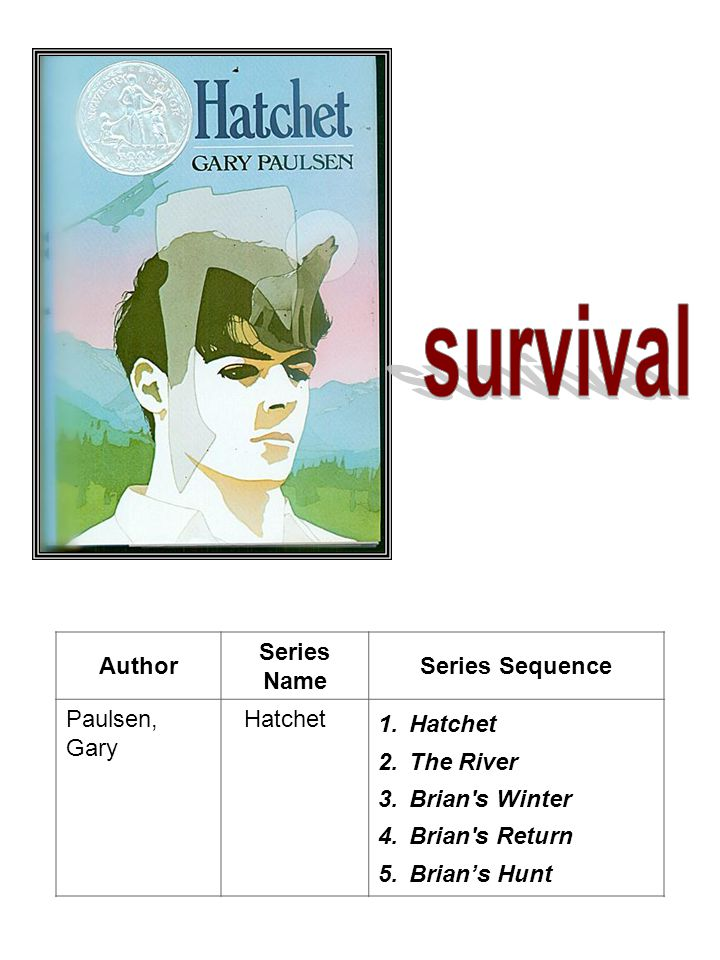 survival Author Series Name Series Sequence Paulsen, Gary Hatchet