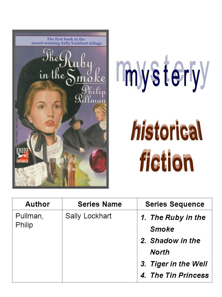 mystery historical fiction Author Series Name Series Sequence