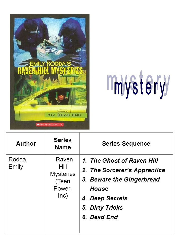 mystery Author Series Name Series Sequence Rodda, Emily