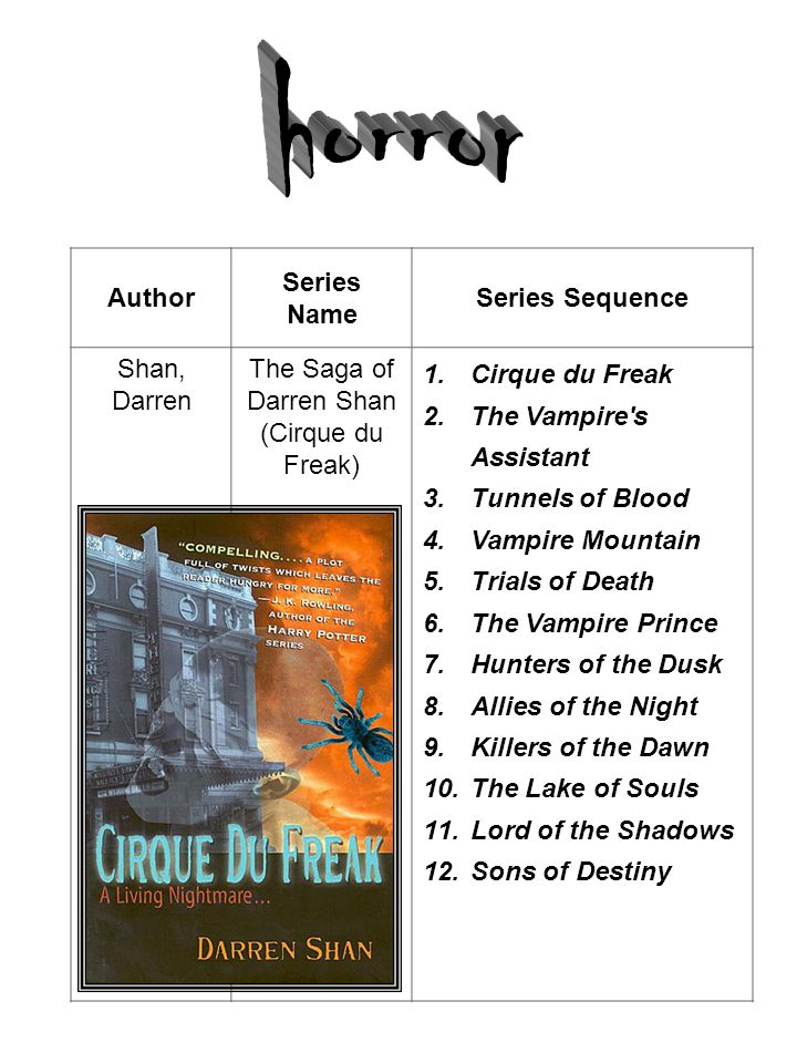 The Saga of Darren Shan (Cirque du Freak)