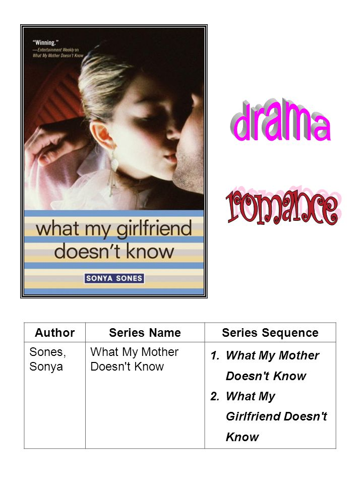 drama romance Author Series Name Series Sequence Sones, Sonya
