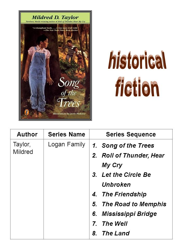 historical fiction Author Series Name Series Sequence Taylor, Mildred