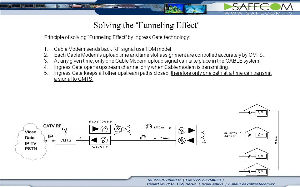 Solving the Funneling Effect