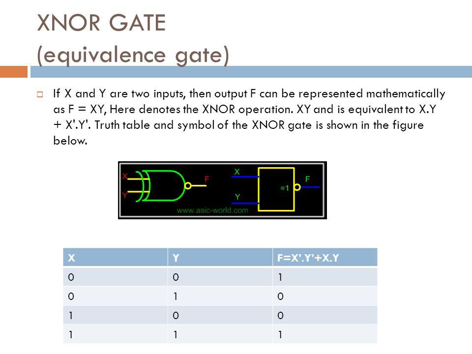 XNOR GATE (equivalence gate)