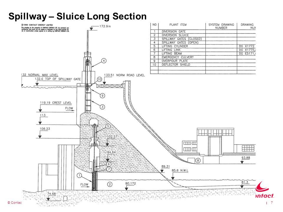 Spillway – Sluice Long Section