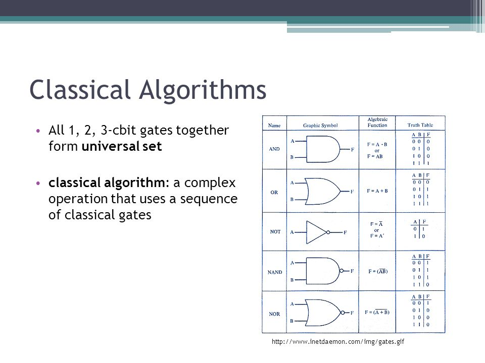 Classical Algorithms All 1, 2, 3-cbit gates together form universal set.