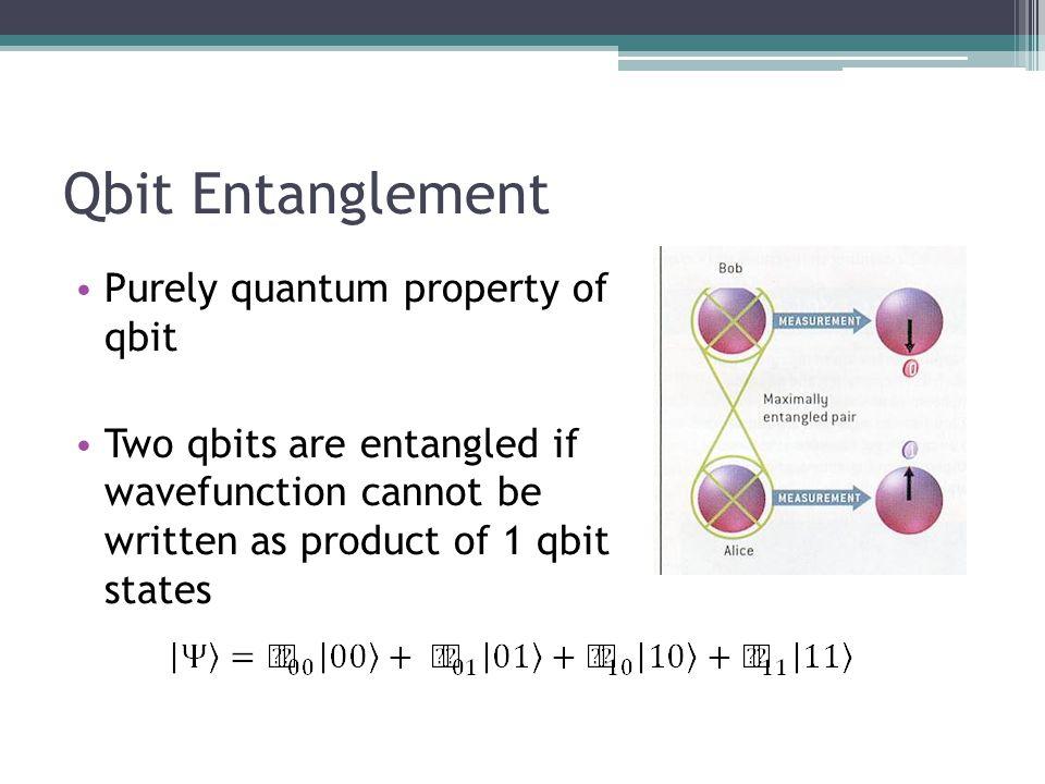 Qbit Entanglement Purely quantum property of qbit