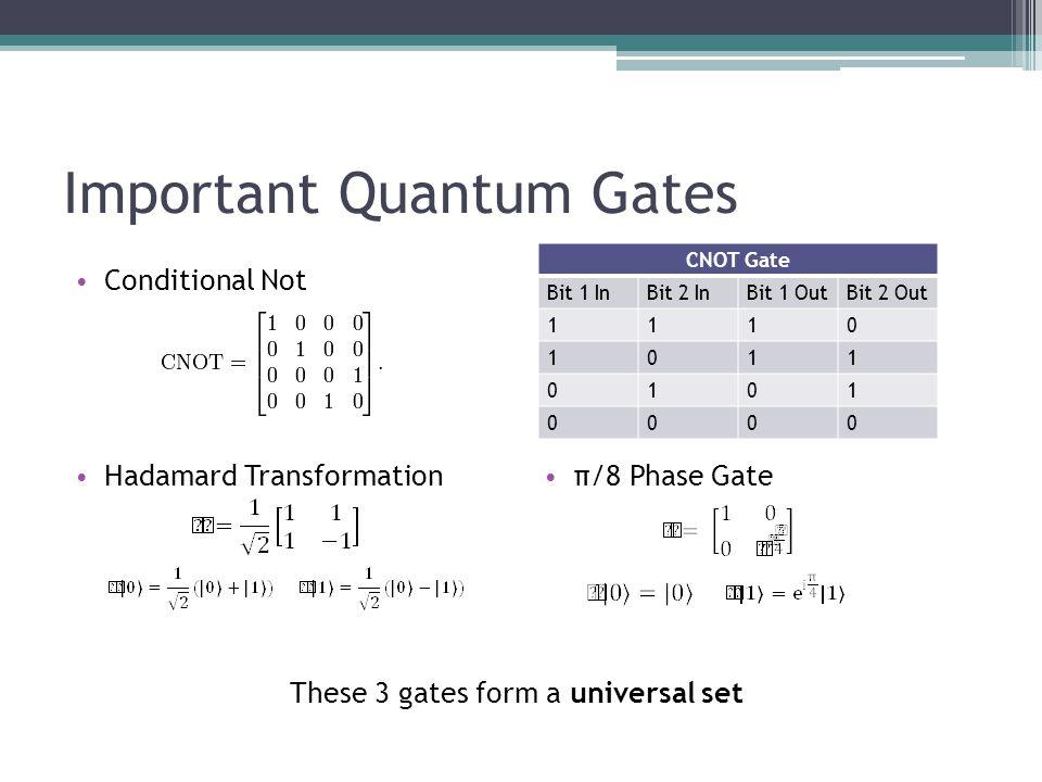Important Quantum Gates