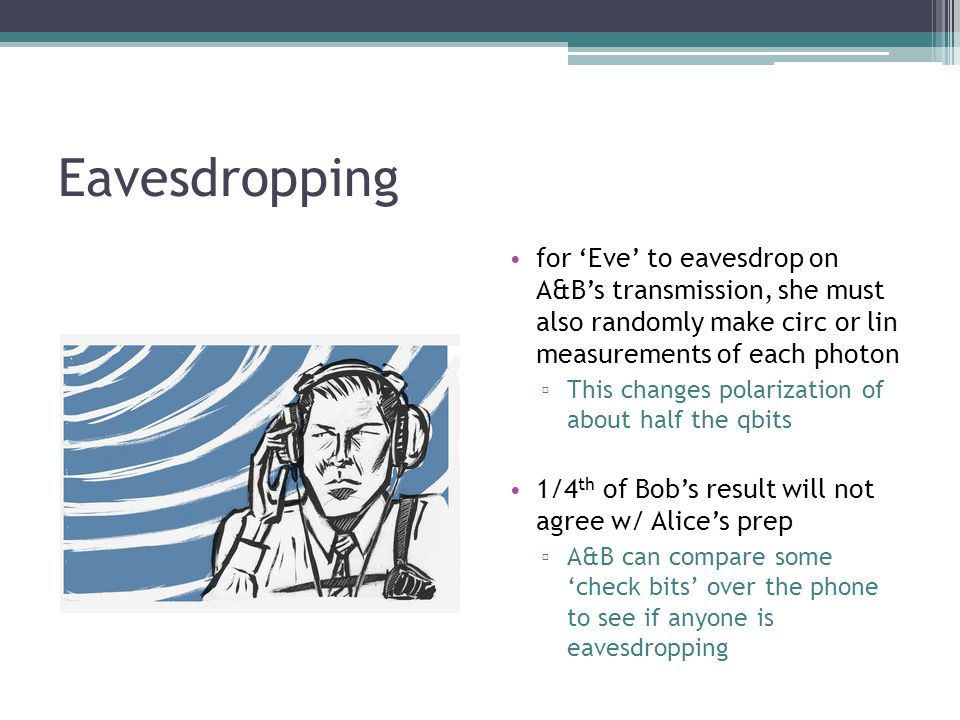 Eavesdropping for 'Eve' to eavesdrop on A&B's transmission, she must also randomly make circ or lin measurements of each photon.