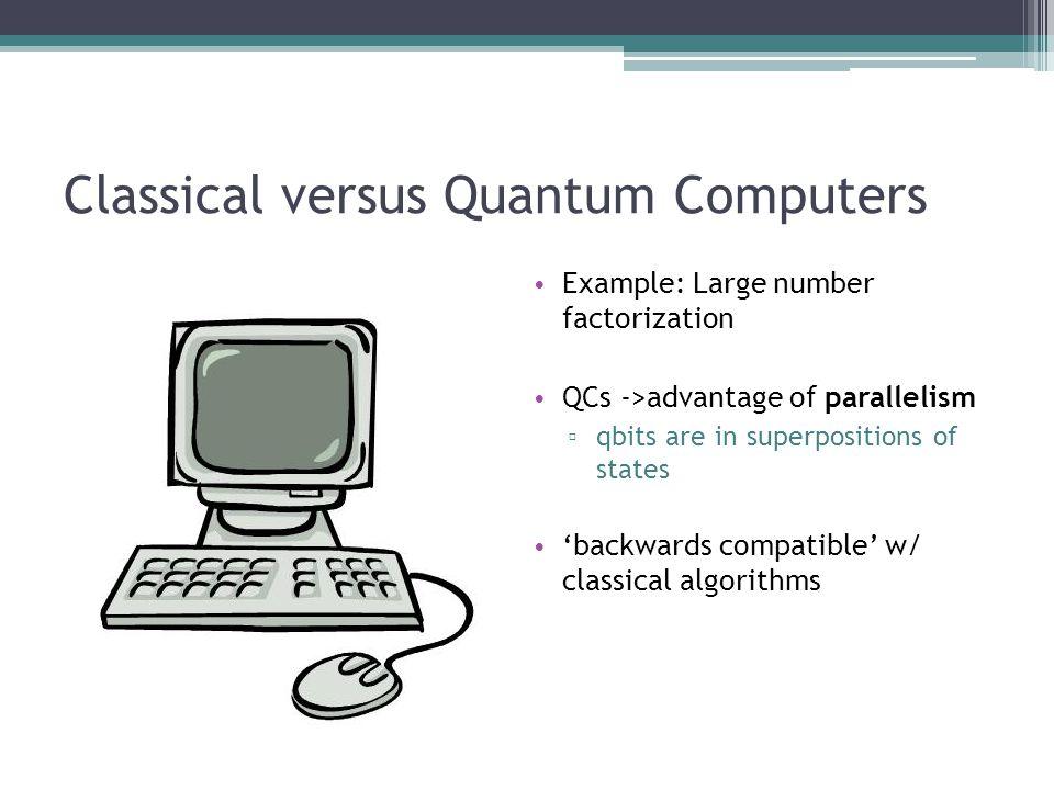 Classical versus Quantum Computers