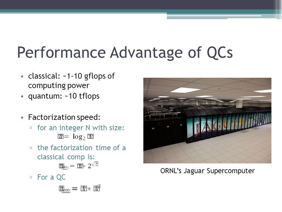 Performance Advantage of QCs