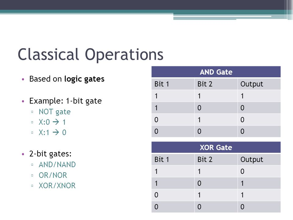 Classical Operations Based on logic gates Example: 1-bit gate