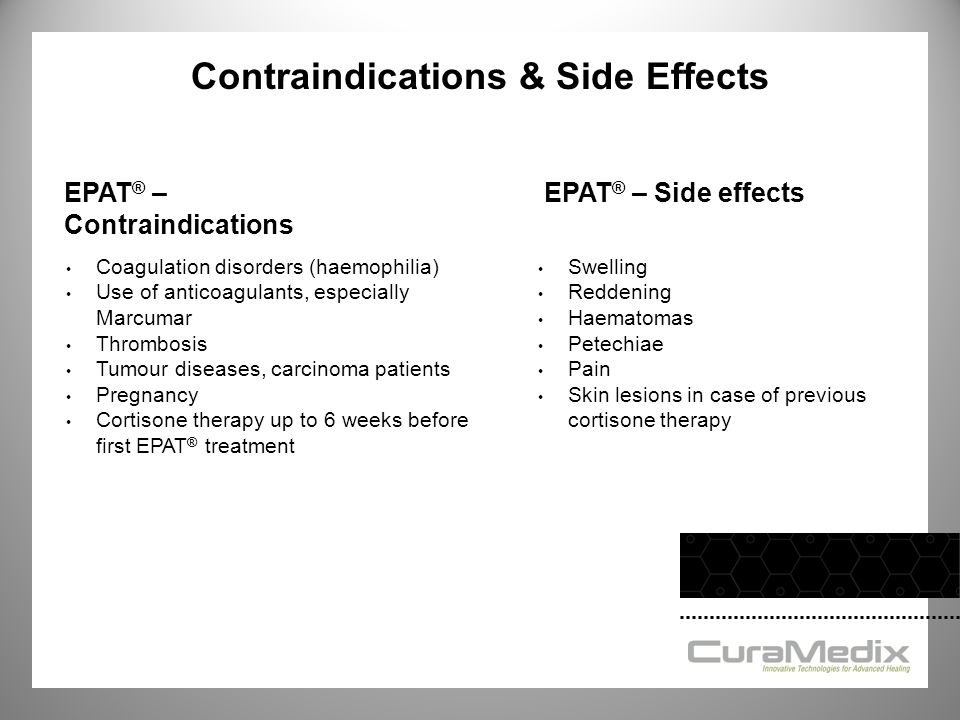 Contraindications & Side Effects