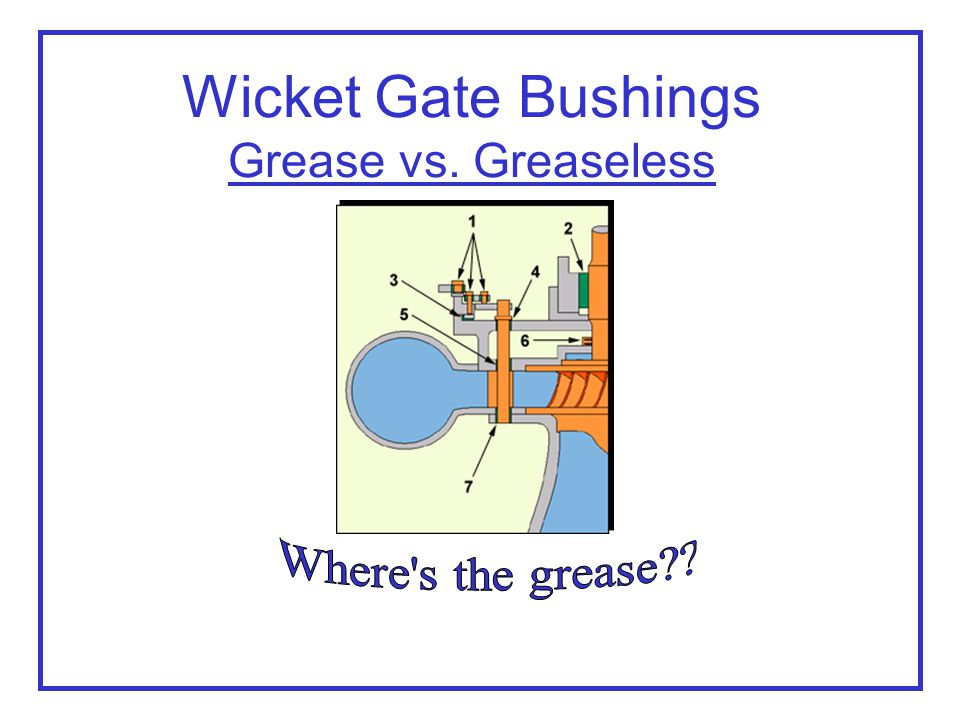 Wicket Gate Bushings Grease vs. Greaseless