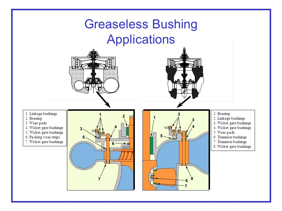 Greaseless Bushing Applications