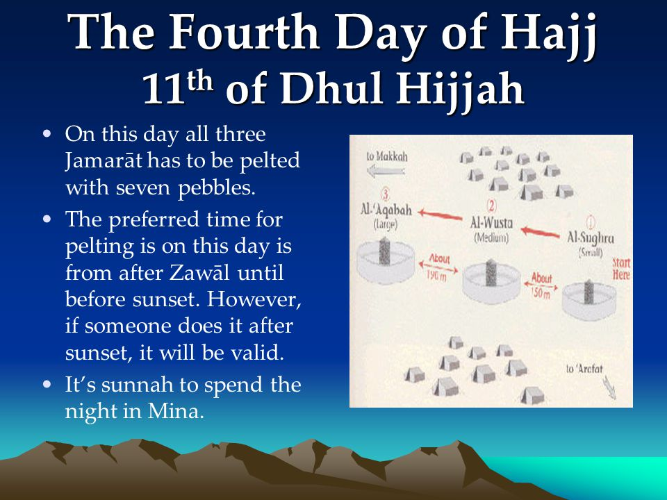The Fourth Day of Hajj 11th of Dhul Hijjah