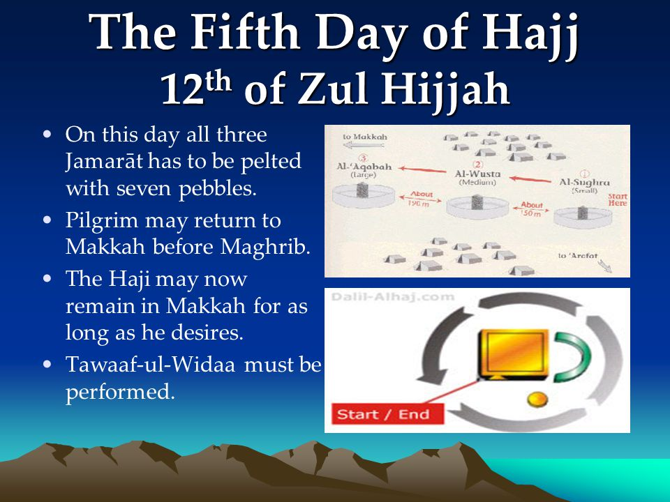 The Fifth Day of Hajj 12th of Zul Hijjah