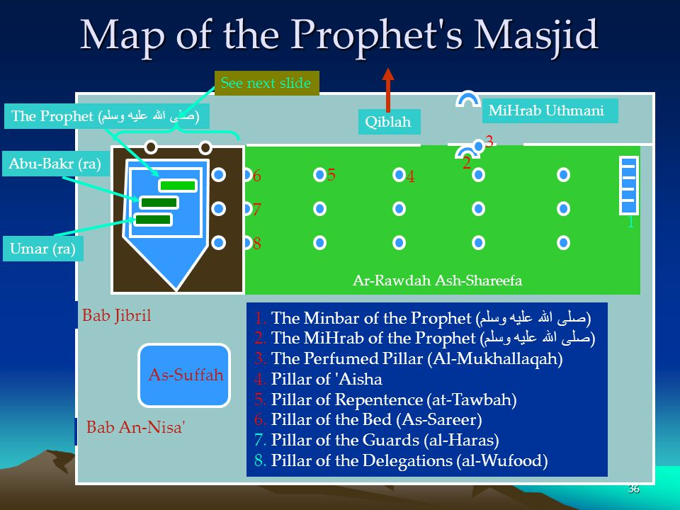 Map of the Prophet s Masjid