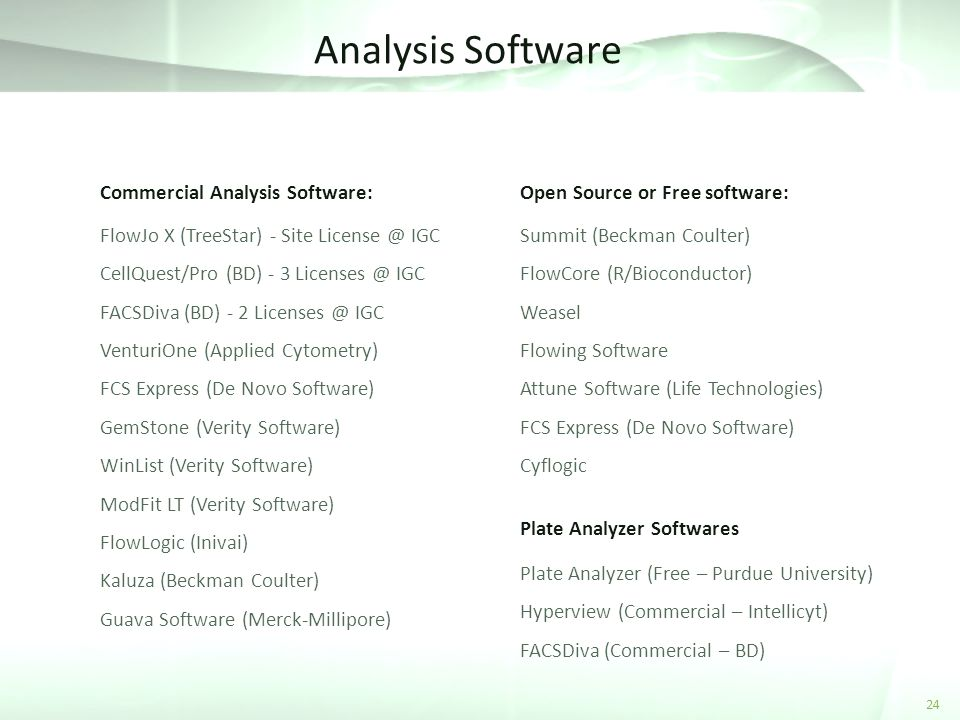 Analysis Software Commercial Analysis Software:
