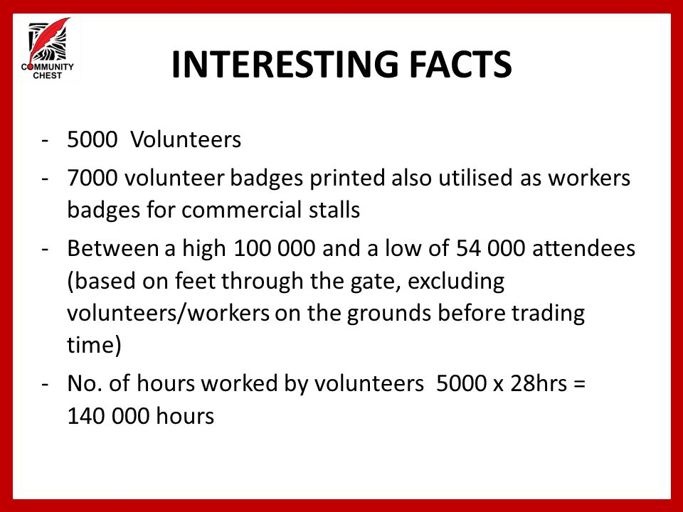 INTERESTING FACTS 5000 Volunteers