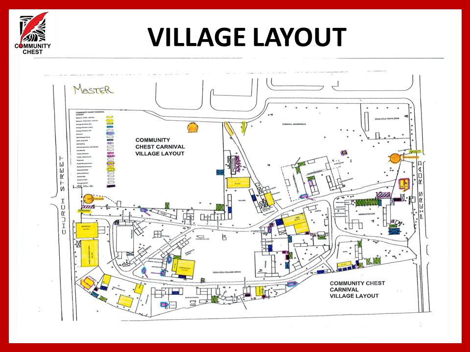 VILLAGE LAYOUT
