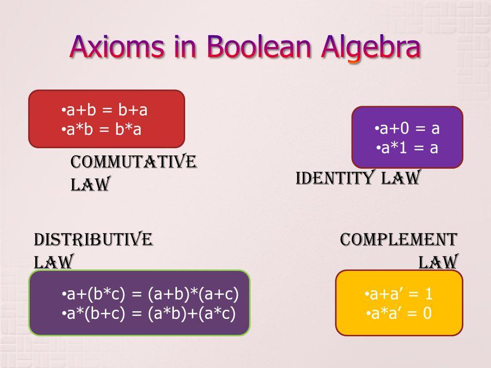 Axioms in Boolean Algebra