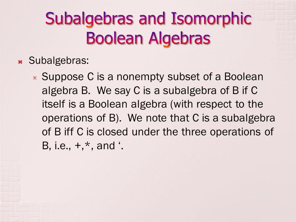 Subalgebras and Isomorphic Boolean Algebras