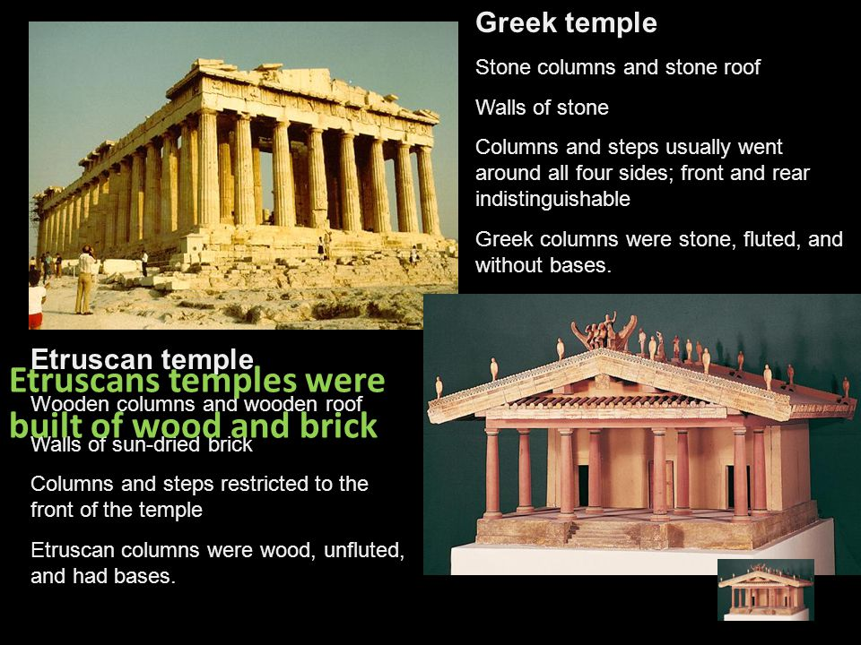 Etruscans temples were built of wood and brick