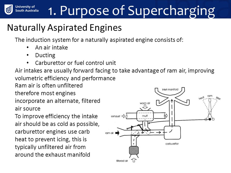 1. Purpose of Supercharging