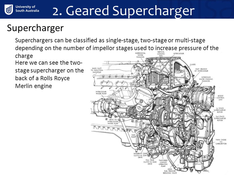 2. Geared Supercharger Supercharger