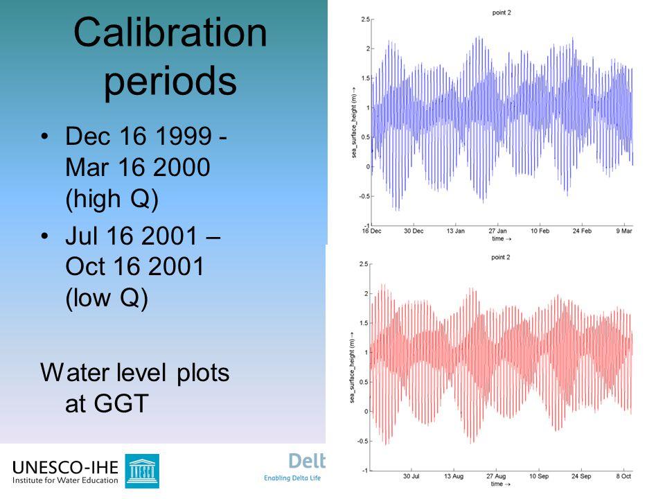 Calibration periods Dec 16 1999 - Mar 16 2000 (high Q)