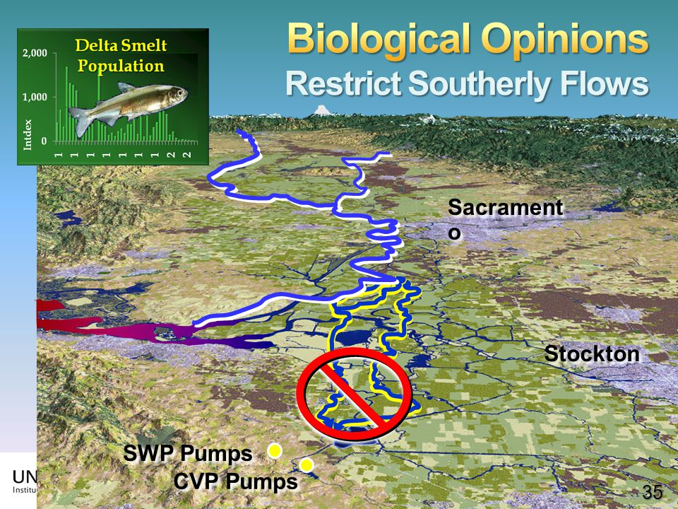 Restrict Southerly Flows