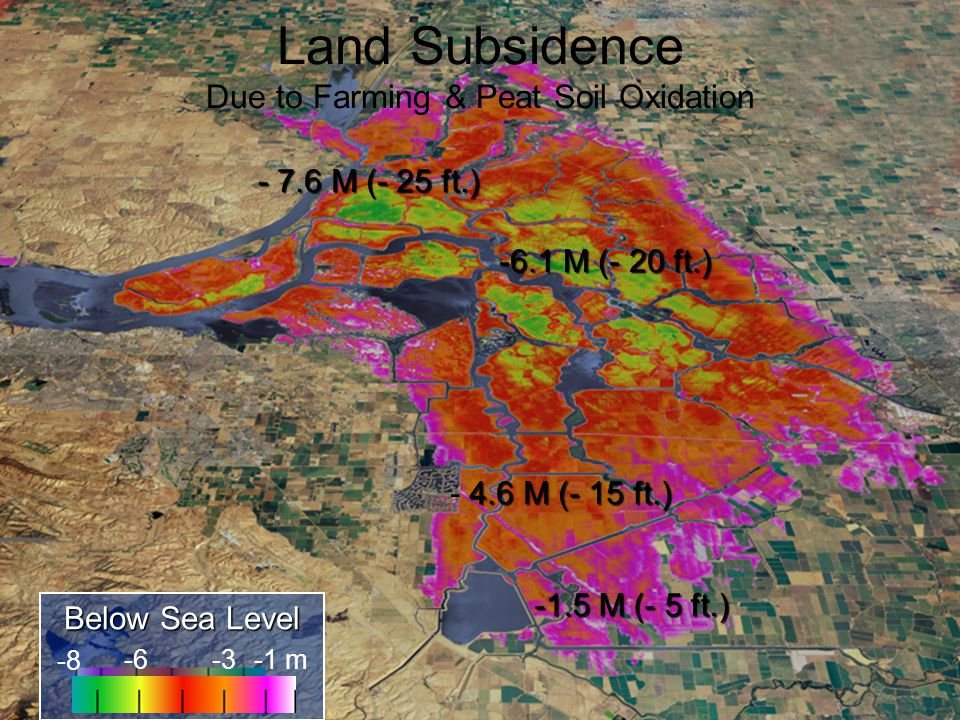 Land Subsidence Due to Farming & Peat Soil Oxidation