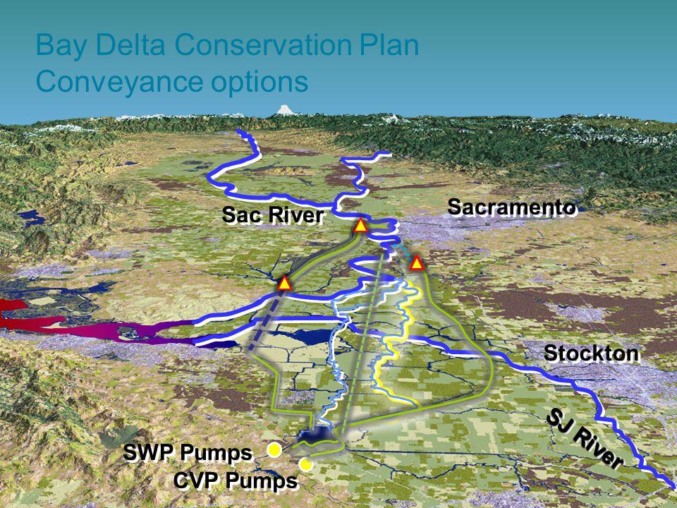 Bay Delta Conservation Plan Conveyance options