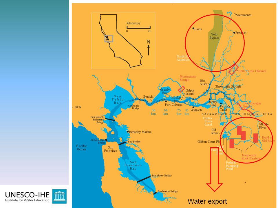 Water export