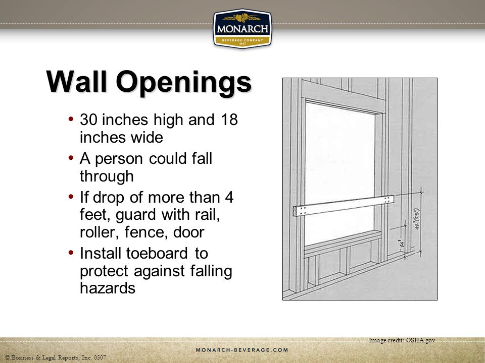Wall Openings 30 inches high and 18 inches wide