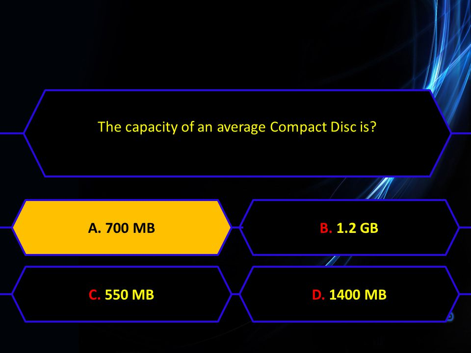 The capacity of an average Compact Disc is