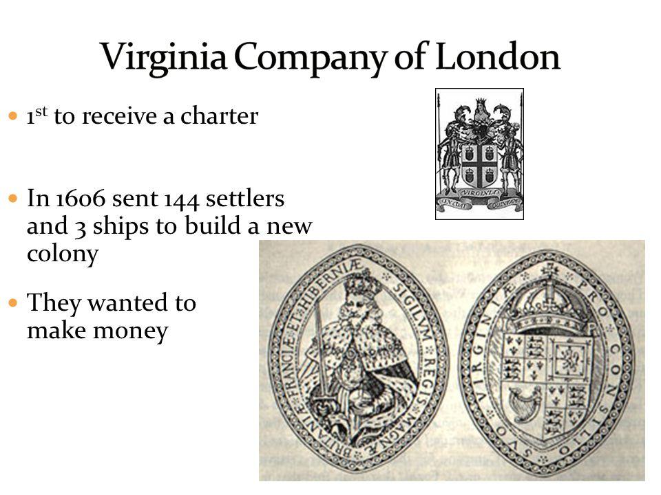 Virginia Company of London