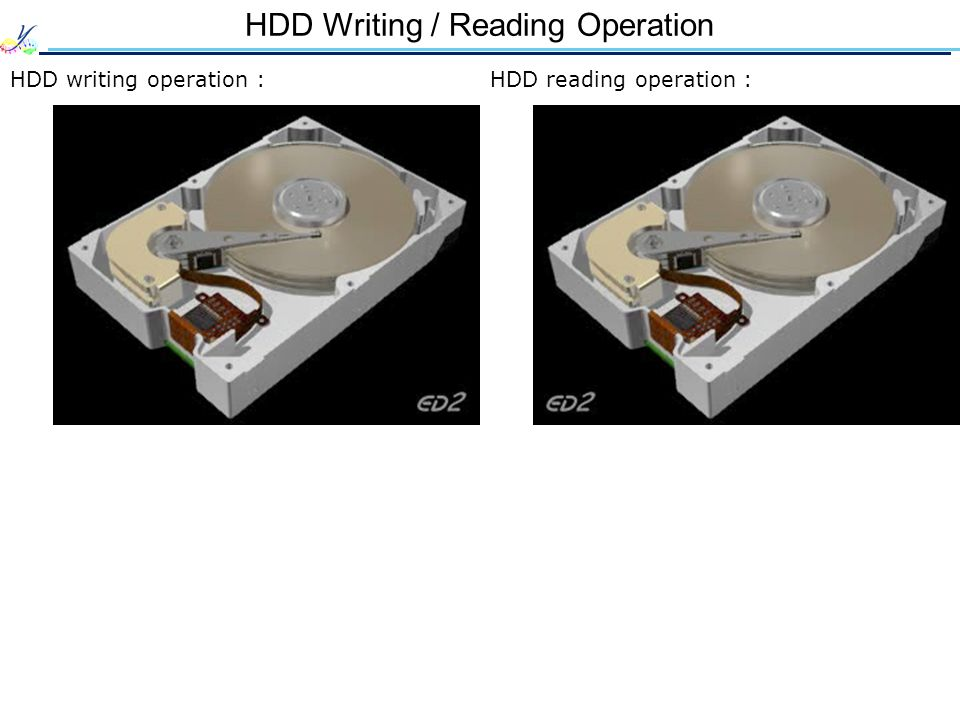 HDD Writing / Reading Operation