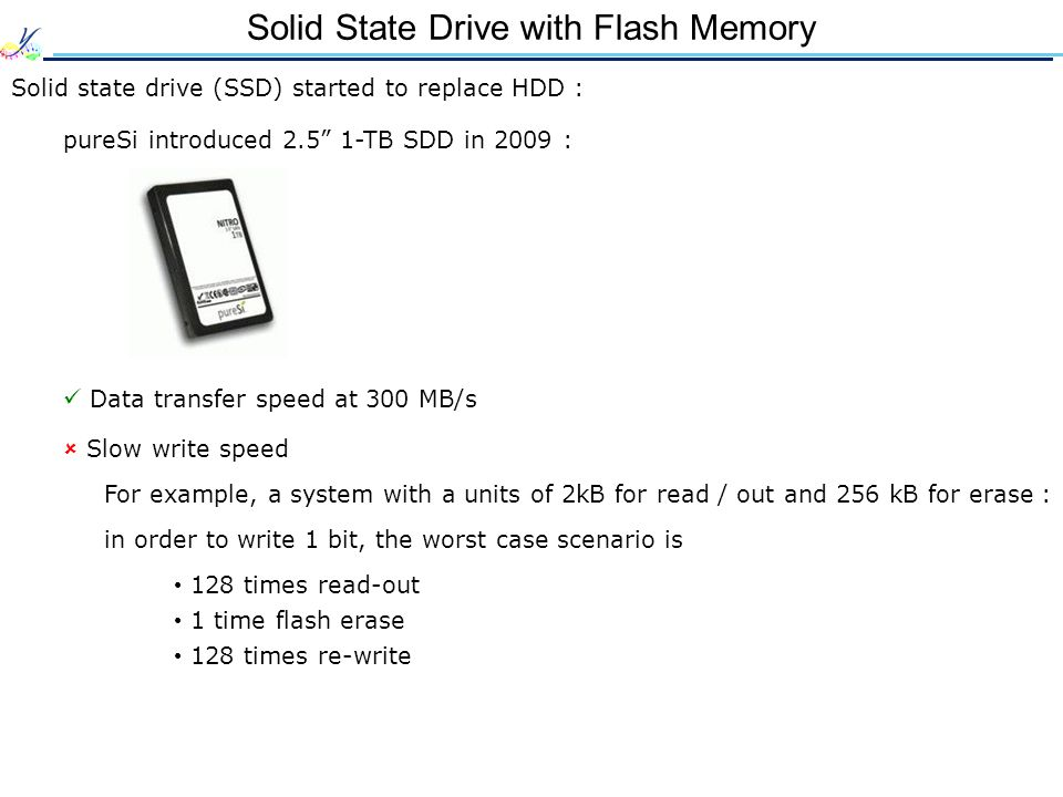 Solid State Drive with Flash Memory