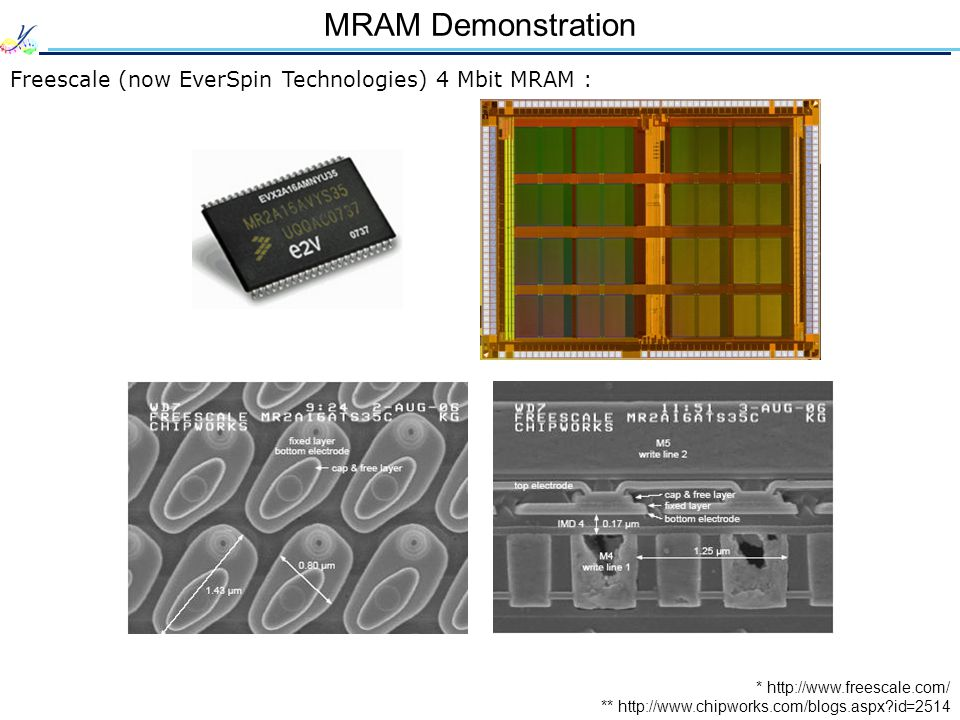 MRAM Demonstration Freescale (now EverSpin Technologies) 4 Mbit MRAM :